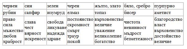 slmvolika-na-cvetovete-1