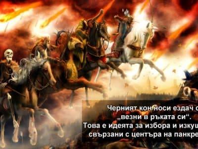 четирите коне на Апокалипсиса