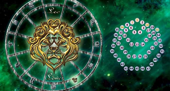Числата – магия на вселената